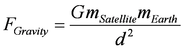 Content Material – Law of Universal Gravitation Worksheet